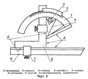 Угломер ТИП2 модель 1005 ГОСТ 5378-88