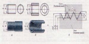как обозначаются резьбовые соединения